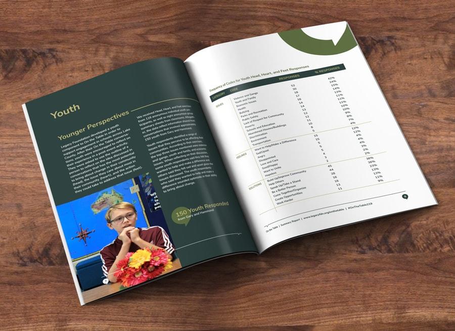Infographic design for a non-profit organization's annual report