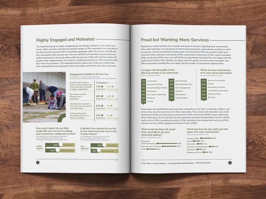 Infographic design for a non-profit foundation's annual report