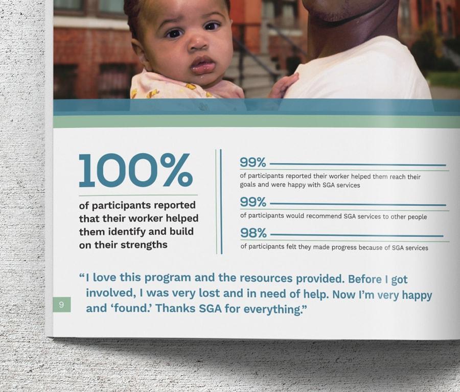 Annual report infographic design for a non-profit organization in Chicago, Illinois