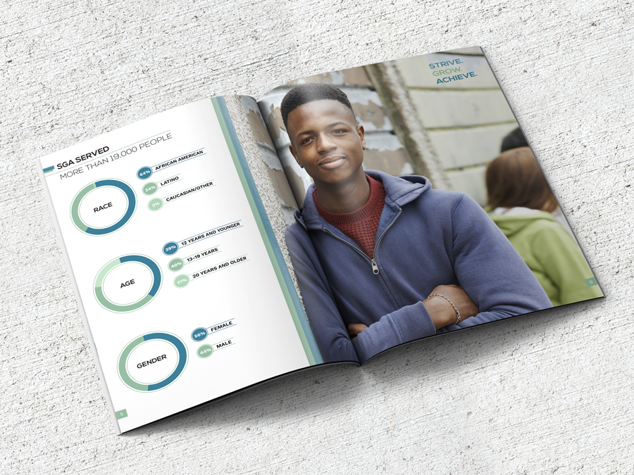 SGA Youth & Family services annual report infographic design
