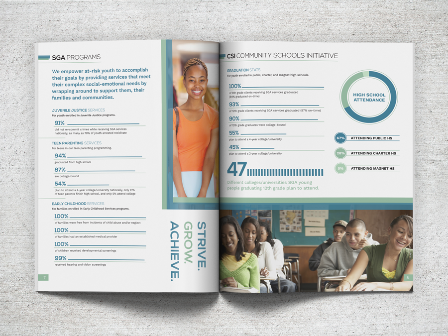 Infographic layout design for a SGA Youth & Family Services annual report