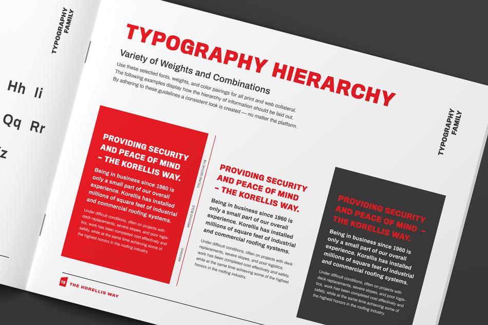 Korellis Brand Guideline Booklet Design, Brand Typography Close-up